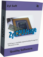 Zyl Soft ZylCPUUsage v2.15 for Delphi 4 - Delphi 10.3 Rio Cracked