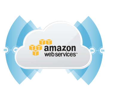 nSoftware Amazon Integrator 6.0 Build 6240 .Net/ActiveX/Xamarin/Delphi/C++ Builder