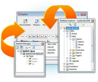 Devart MySQL Data Access Components (MyDAC) 10.0.1 Professional for D7-D10.3 Rio