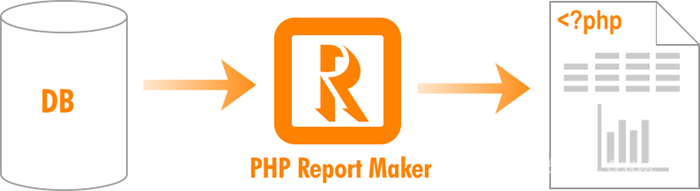 e-World Tech PHP Report Maker 12.0.2