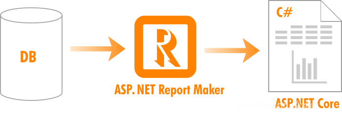 e-World Tech ASP.NET Report Maker v12.0.0
