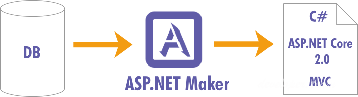 e-World Tech ASP.NET Maker 2018.0.1