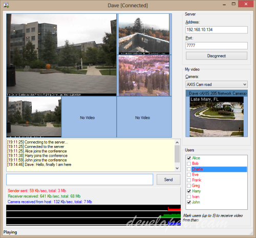 RVMedia 5.3 Full Source
