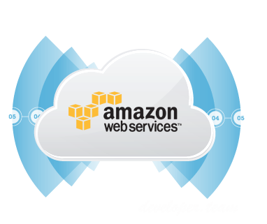 nSoftware Amazon Integrator 16.0.6588 .NET/Delphi/ActiveX/ASP/COM/Node.js Edition