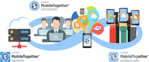 Altova MobileTogether Designer 4.1 SP1