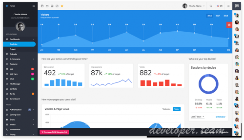 Fuse - Angular5+ & AngularJS & Bootstrap 4 HTML Material Design Admin Template