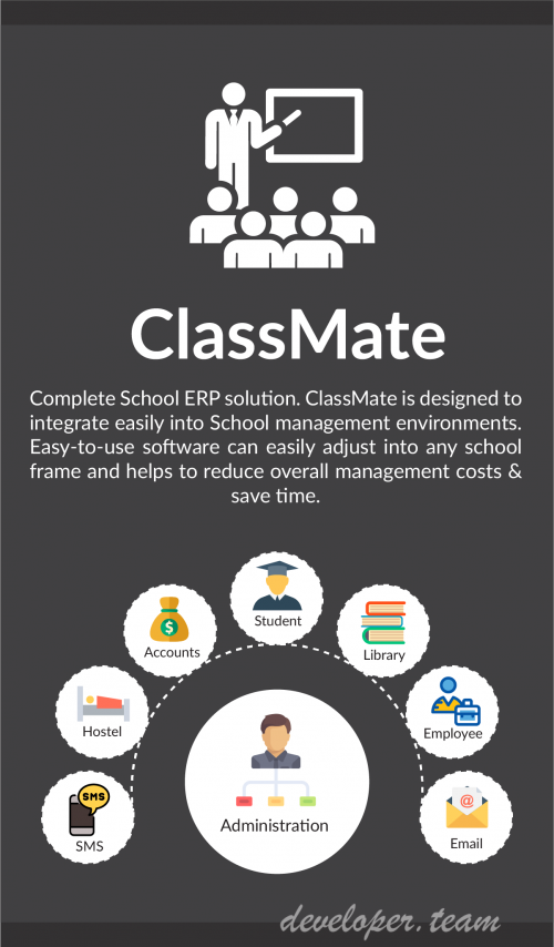ClassMate - Complete School ERP solution 1.1.0.0 Full Source